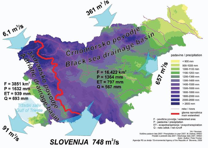 Figure 5: Water balance elements by river basins in Slovenia in 2007