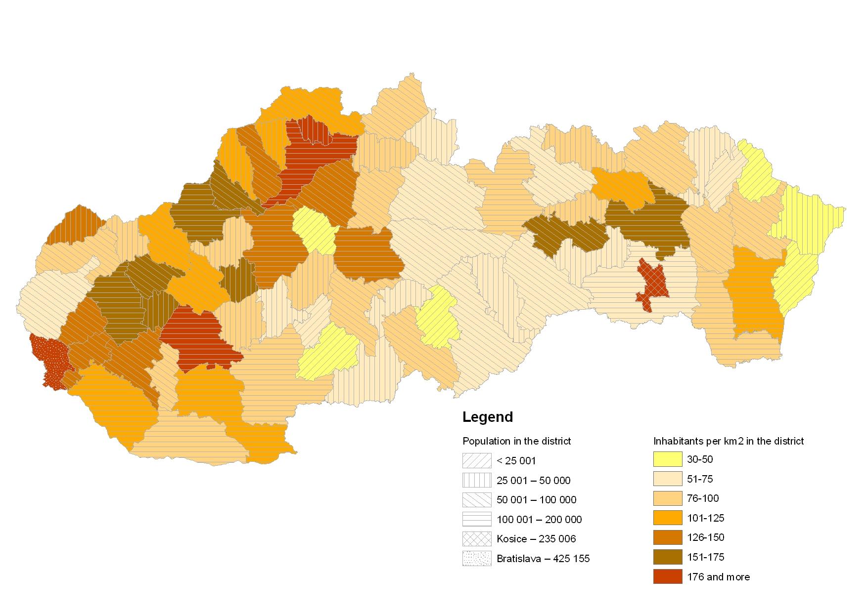 Figure 1 - Population in Slovakia
