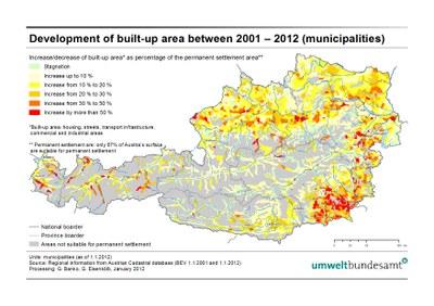 Development of built-up area between 2001-2012 (municipalities)