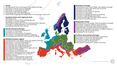 Climate change impacts in Europe