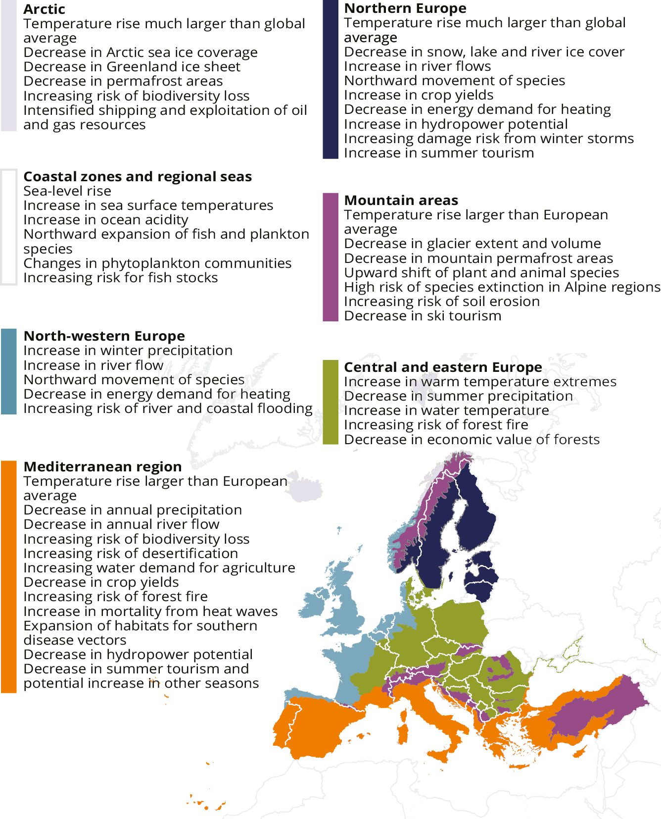 protecting conserving and enhancing natural capital european map 3 6 key observed and projected impacts from climate change for the main regions in europe