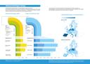 Vattenanvändningen i Europa