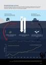Klimatförändringen och havet