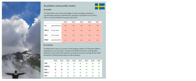 hammarlöv dating sweden