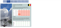 Belgium – air pollution country fact sheet