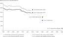 EU greenhouse gas inventory