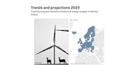 Country profiles - greenhouse gases and energy 2019