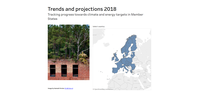 Country profiles - greenhouse gases and energy 2018