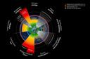 planetary_boundaries
