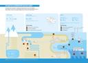 Avrupa'nın su kütlelerinin durumu nedir?