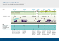 Kirlilik ve tarımın çevre üzerindeki diğer etkileri