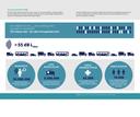 Avrupa'da gürültü kirliliği