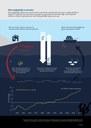 İklim değişikliği ve denizler