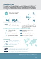 İklim değişikliği ve tarım